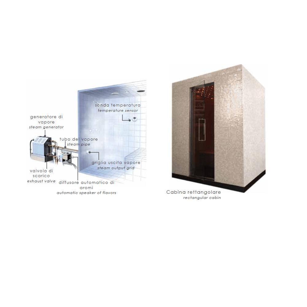 Bagno turco con cabina a base rettangolare - Differenze tra sauna e bagno turco ...