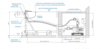 Kit idromassaggio per piscine private - Impianto filtrazione piscina prezzo ...