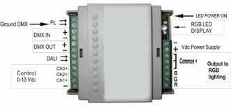 Modulo TXDMX + telecomando